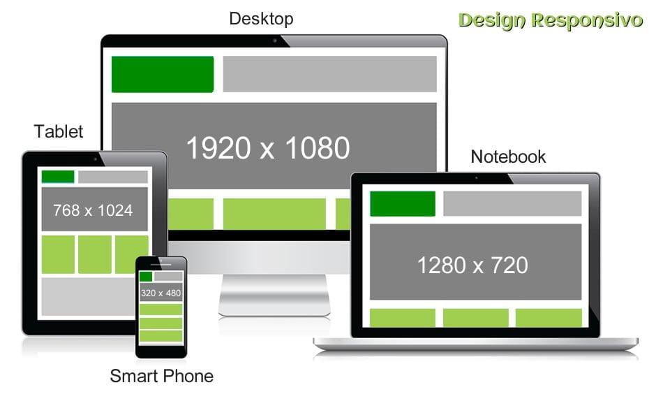design responsivo - finalizart